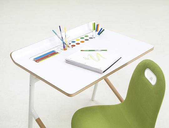 Шкільні меблі майбутнього